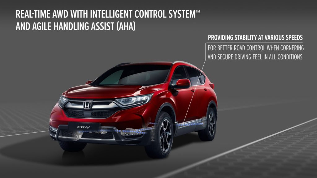 Honda Real Time AWD System