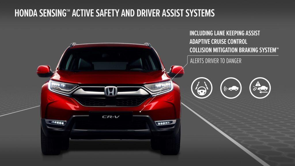 Honda Sensing ще е валидна за всички нива на оборудване